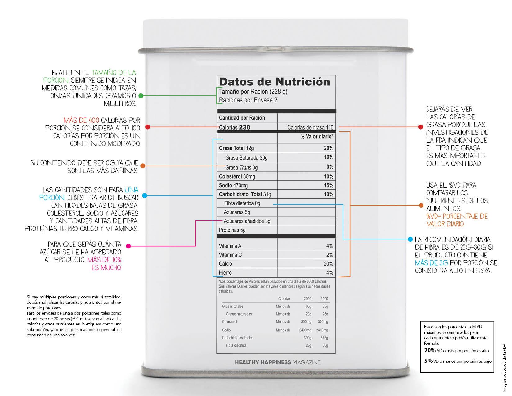 etiqueta-nutricionalb